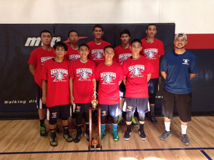 High School Champions  Hoop Town